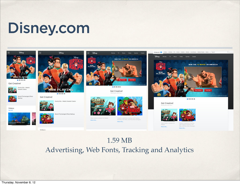 Disney.com 1.59 MB Advertising, Web Fonts, Trac...