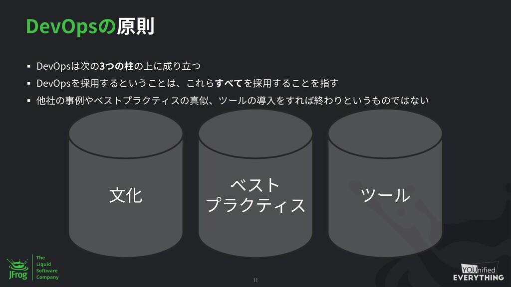 DevOpsの原則 § DevOpsは次の3つの柱の上に成り立つ § DevOpsを採用すると...
