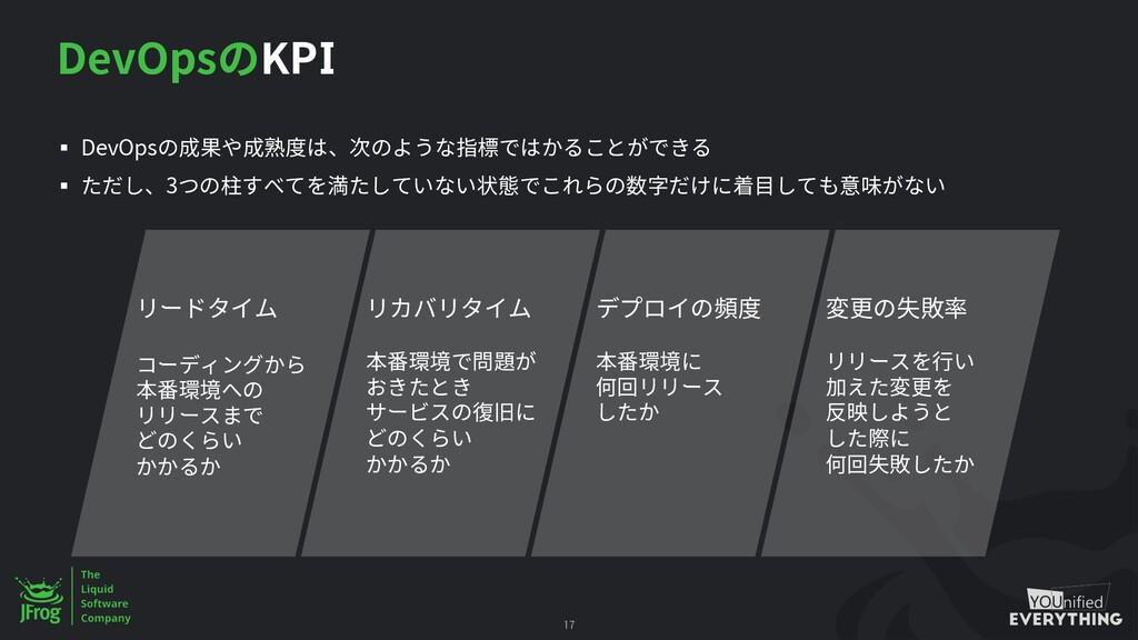 DevOpsのKPI § DevOpsの成果や成熟度は、次のような指標ではかることができる §...