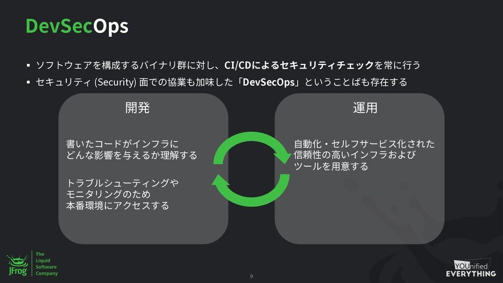 DevSecOps § ソフトウェアを構成するバイナリ群に対し、CI/CDによるセキュリティチ...