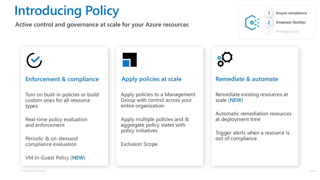 Introducing Policy © Microsoft Corporation Azur...