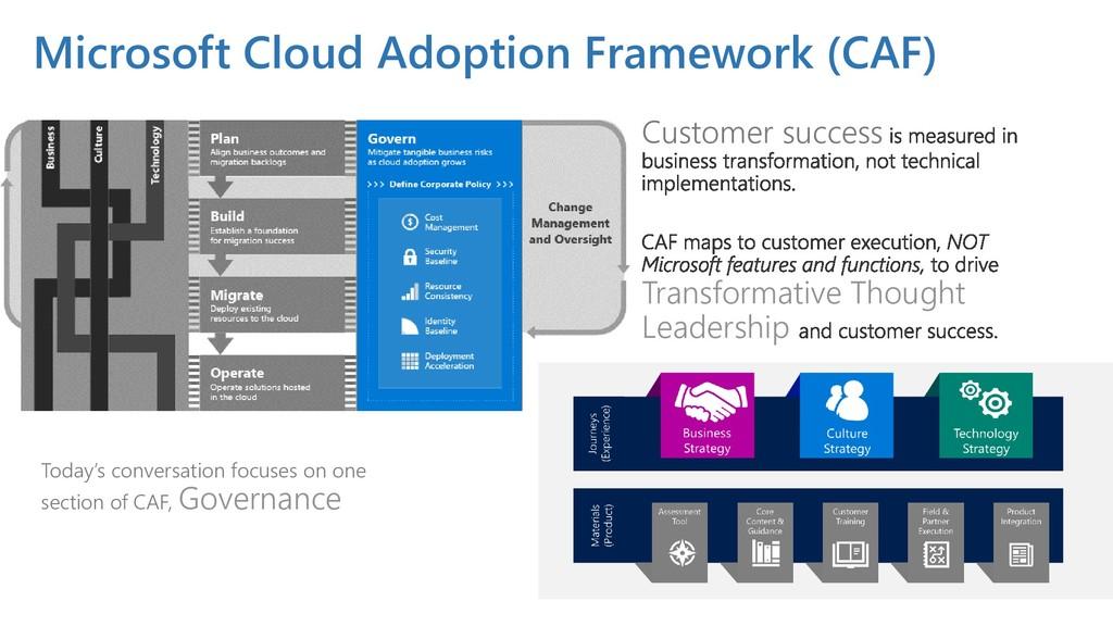 Microsoft Cloud Adoption Framework (CAF) Custom...