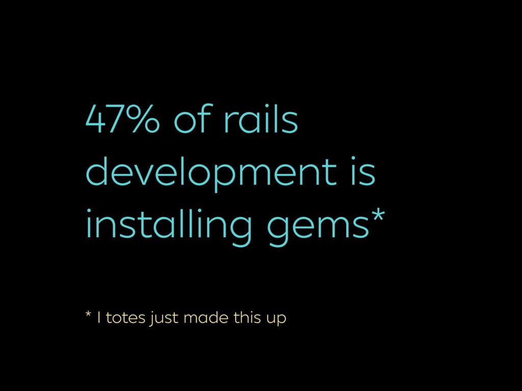 47% of rails development is installing gems* * ...