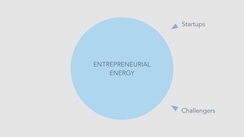 ENTREPRENEURIAL ENERGY Startups Challengers