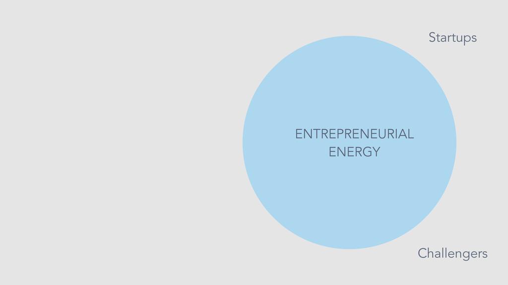 Startups Challengers ENTREPRENEURIAL ENERGY