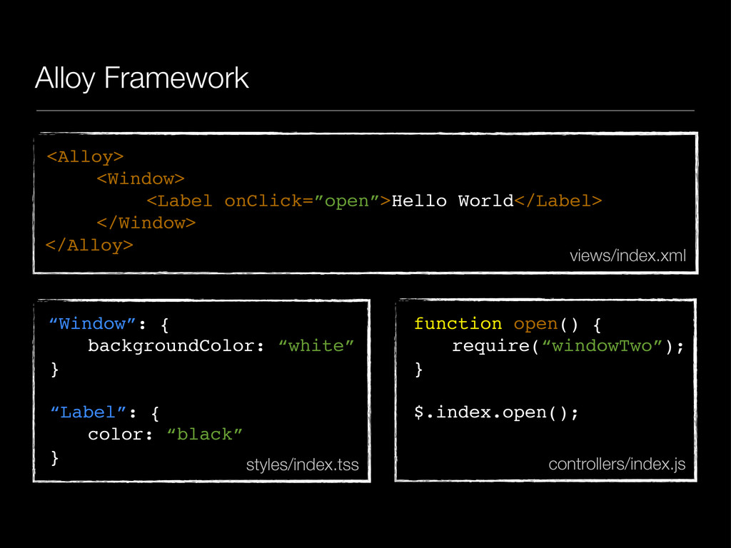 Alloy Framework <Alloy> <Window> <Label onClick...