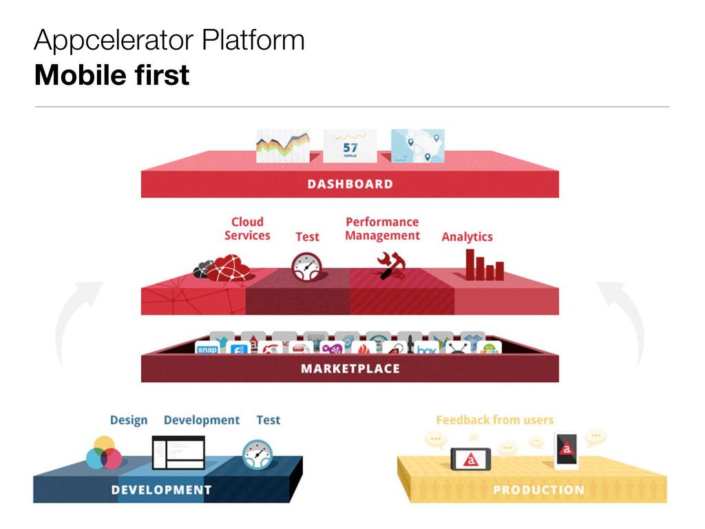Appcelerator Platform Mobile first