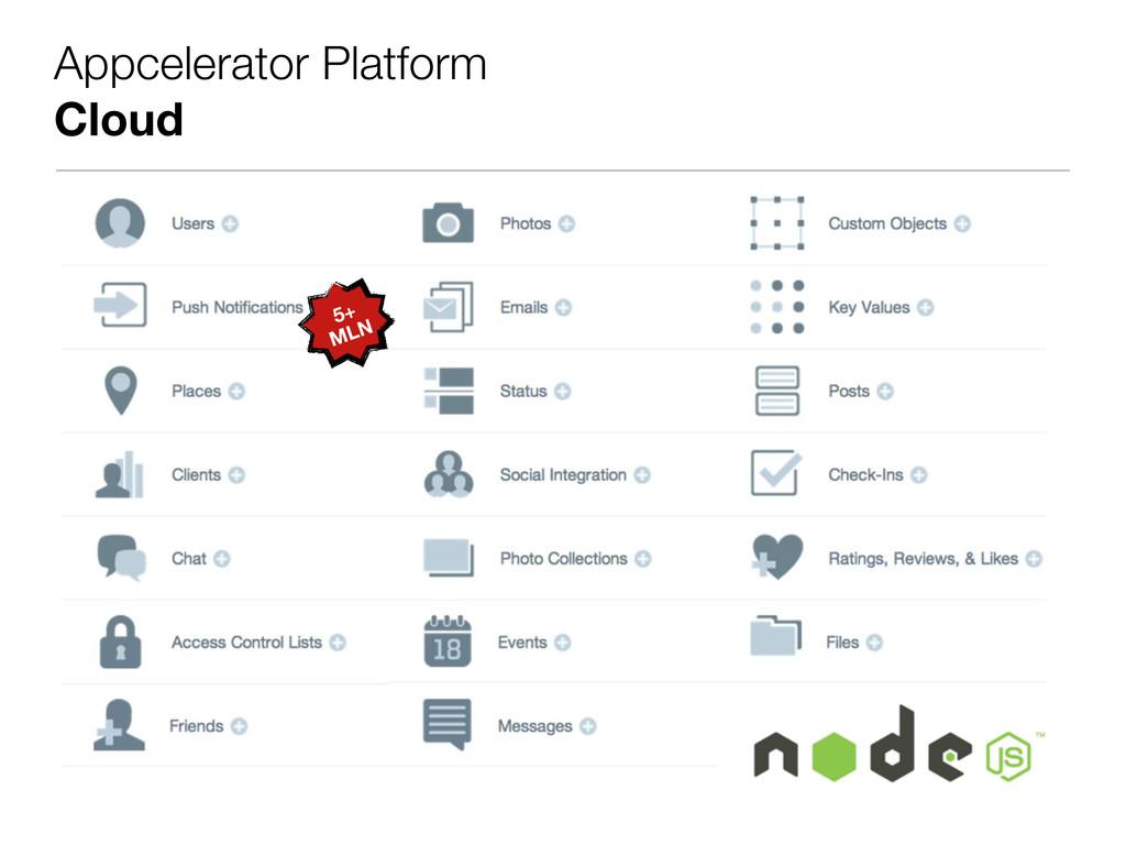 Appcelerator Platform Cloud 5+ MLN
