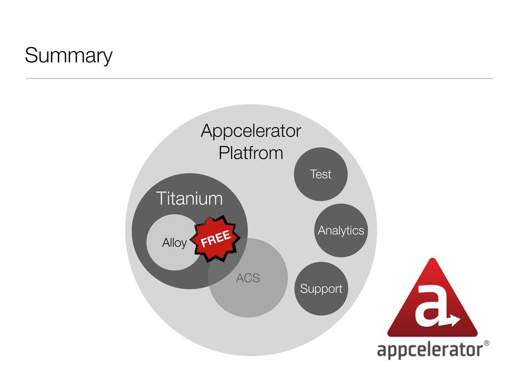 Appcelerator Platfrom Titanium Alloy Summary AC...