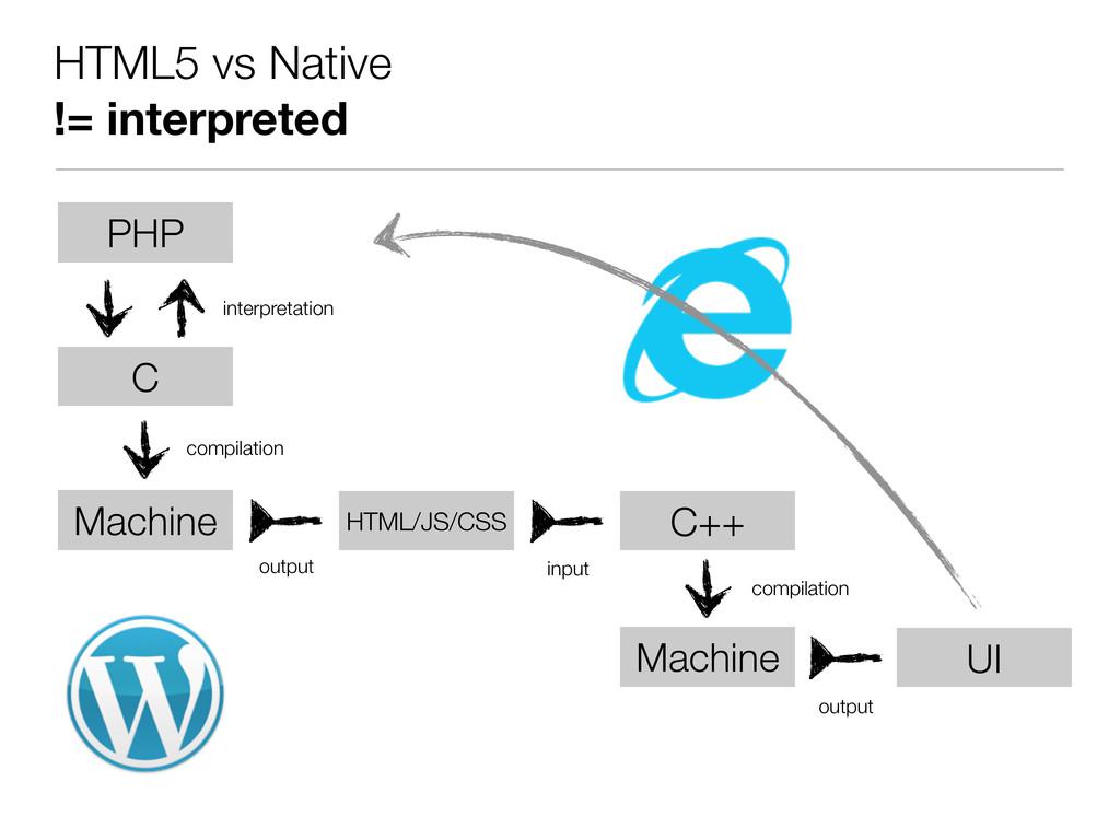 HTML5 vs Native != interpreted PHP HTML/JS/CSS ...