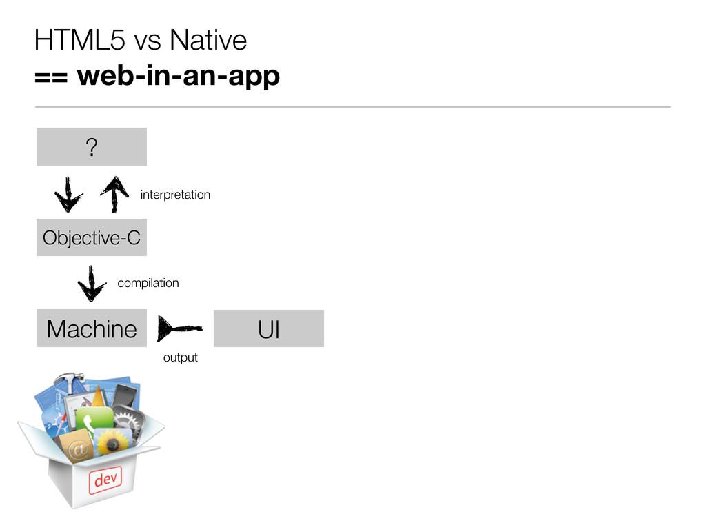 HTML5 vs Native == web-in-an-app ? UI output Ma...
