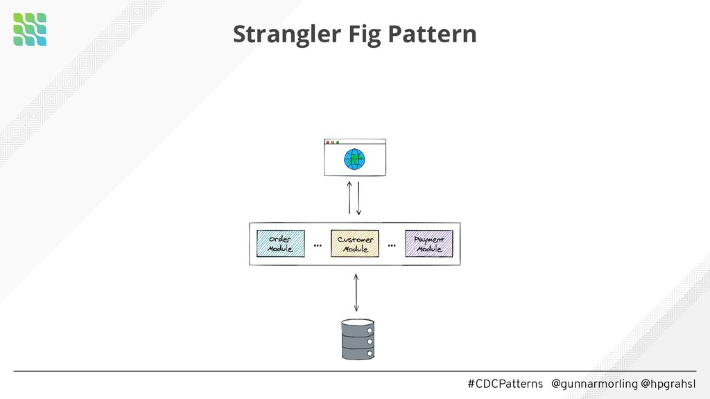 #CDCPatterns @gunnarmorling @hpgrahsl Strangler...