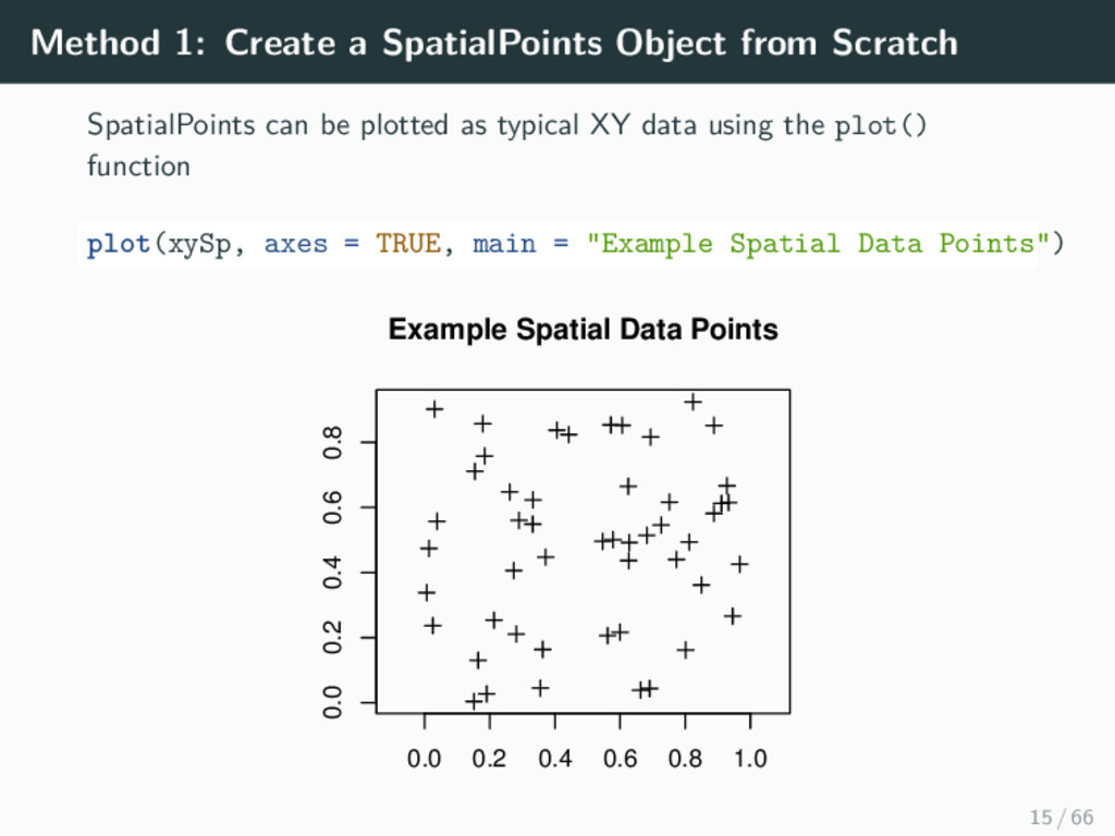 Method 1: Create a SpatialPoints Object from Sc...