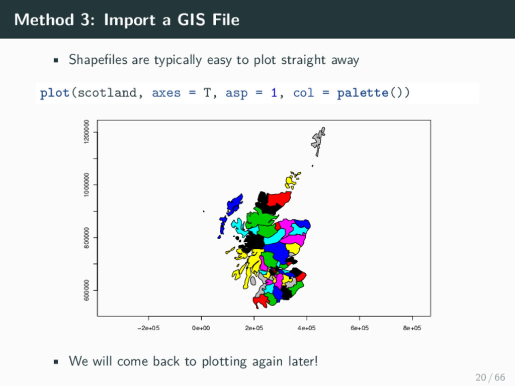 Method 3: Import a GIS File • Shapefiles are ty...