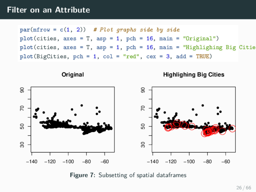Filter on an Attribute par(mfrow = c(1, 2)) # P...