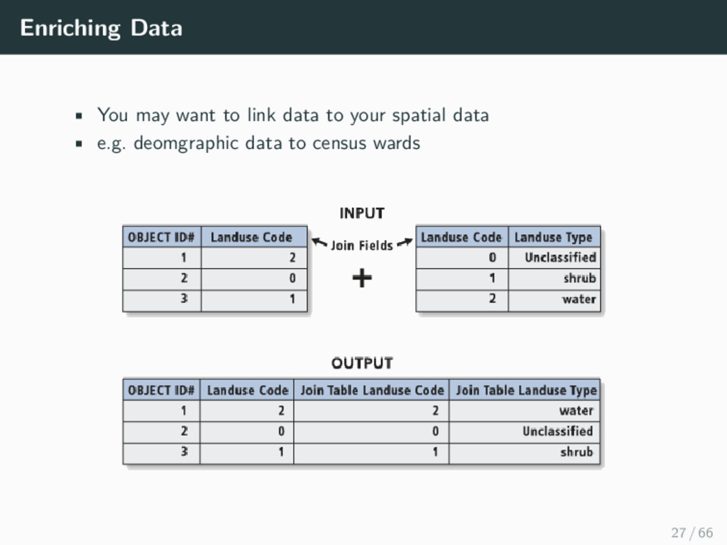 Enriching Data • You may want to link data to y...