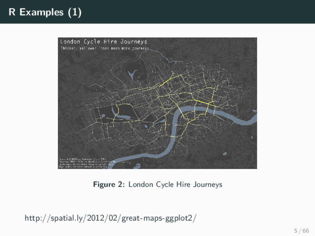 R Examples (1) Figure 2: London Cycle Hire Jour...