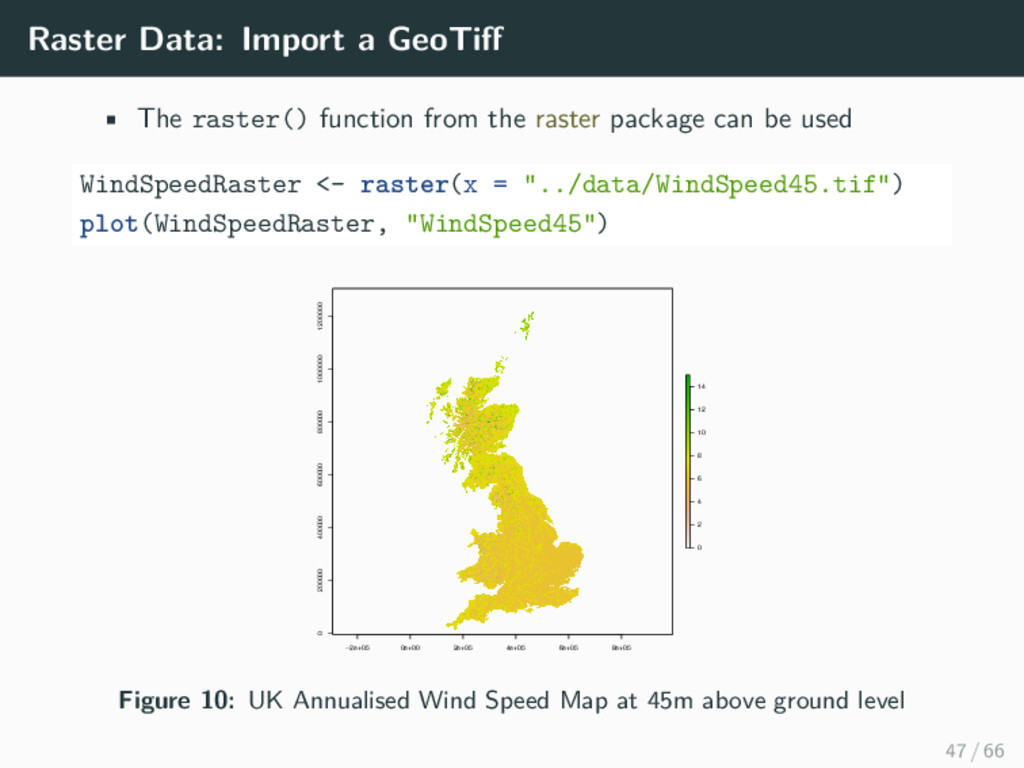 Raster Data: Import a GeoTiff • The raster() fu...