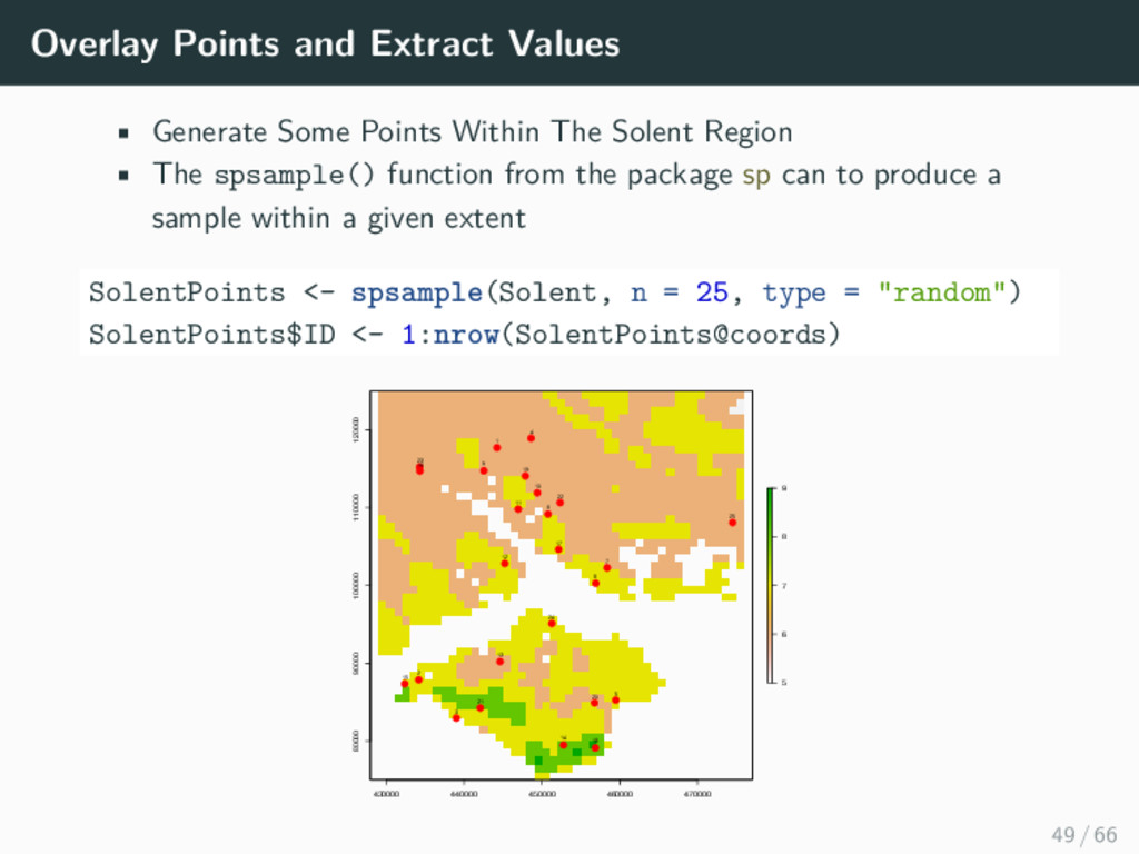 Overlay Points and Extract Values • Generate So...