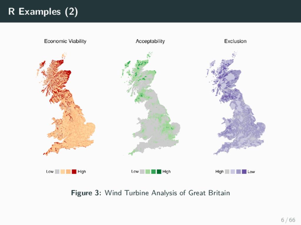 R Examples (2) Figure 3: Wind Turbine Analysis ...