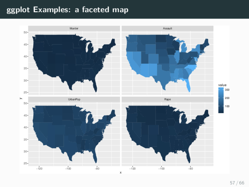 ggplot Examples: a faceted map UrbanPop Rape Mu...