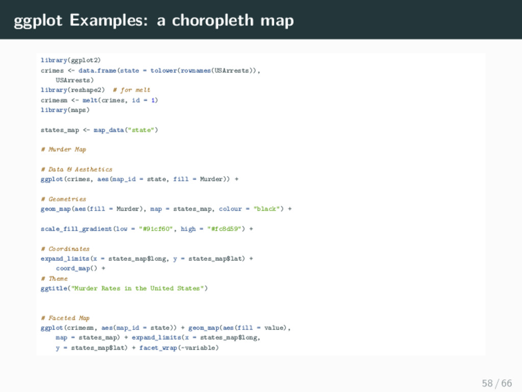 ggplot Examples: a choropleth map library(ggplo...