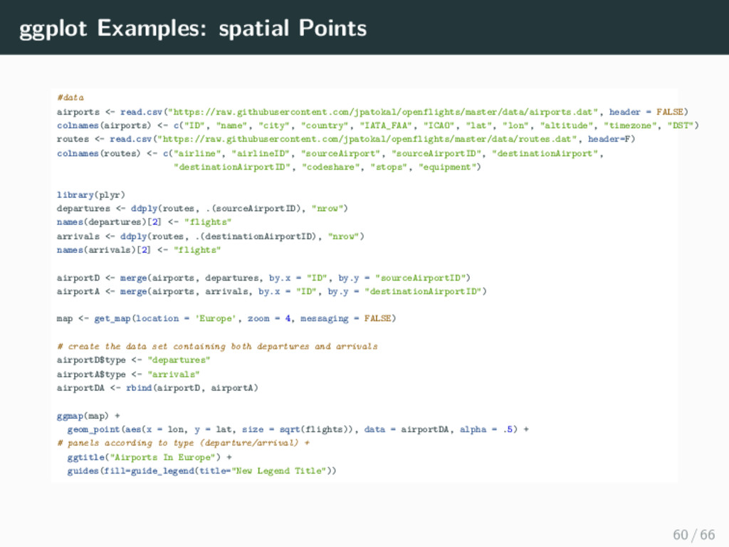 ggplot Examples: spatial Points #data airports ...