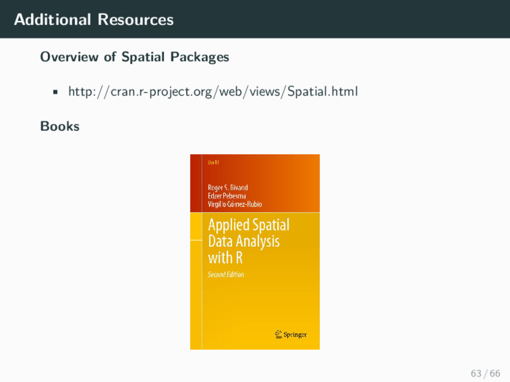 Additional Resources Overview of Spatial Packag...