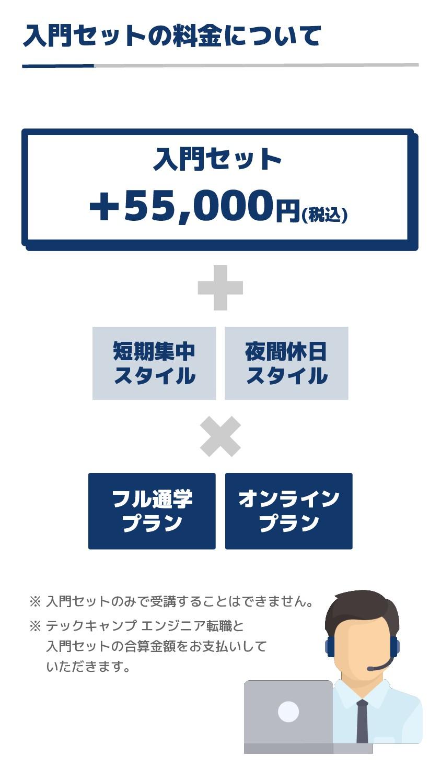 入門セット +55,000円(税込) 入門セットの料金について ※ 入門セットのみで受講するこ...