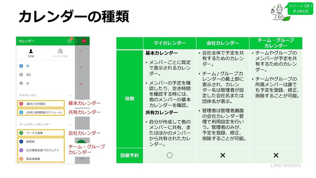 カレンダーの種類 ツイート OK ! #LWUG マイカレンダー 会社カレンダー チーム・グル...