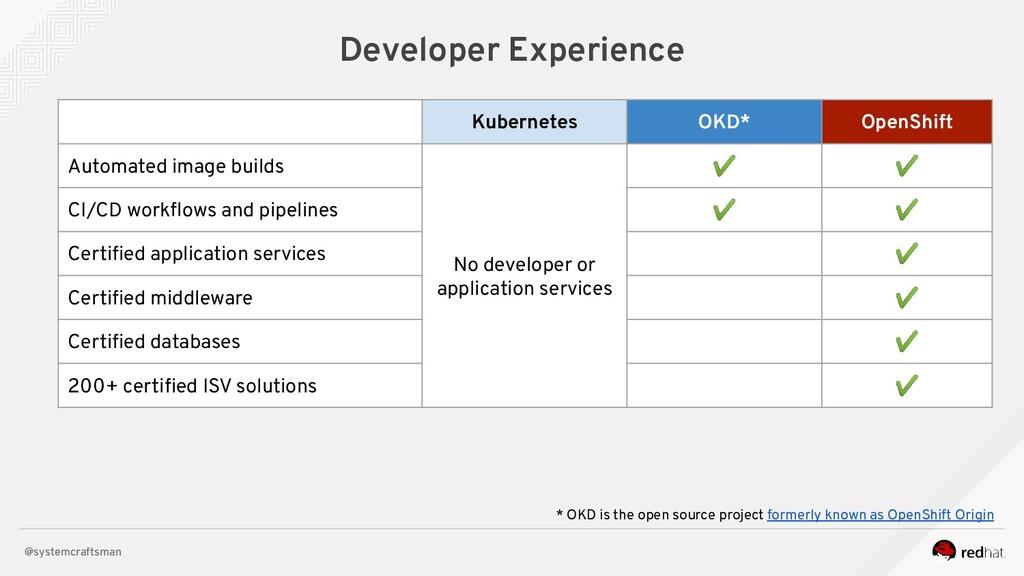 @systemcraftsman Developer Experience Kubernete...