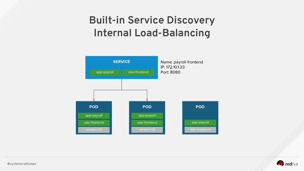 @systemcraftsman Built-in Service Discovery Int...