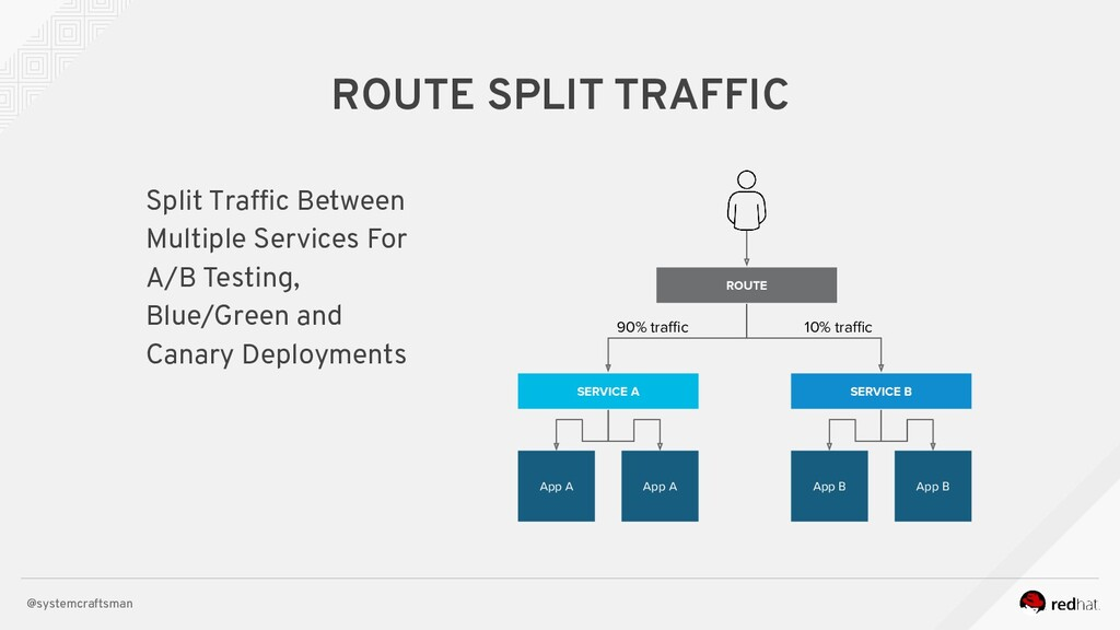@systemcraftsman ROUTE SPLIT TRAFFIC SERVICE A ...