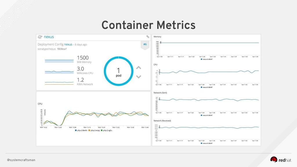 @systemcraftsman Container Metrics