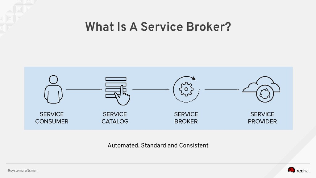 @systemcraftsman What Is A Service Broker? SERV...