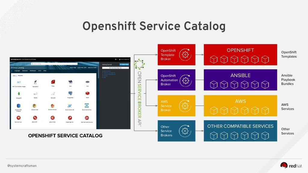 @systemcraftsman Openshift Service Catalog OPEN...