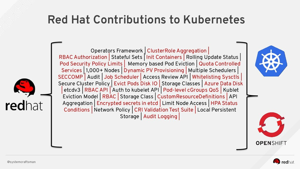 @systemcraftsman Red Hat Contributions to Kuber...