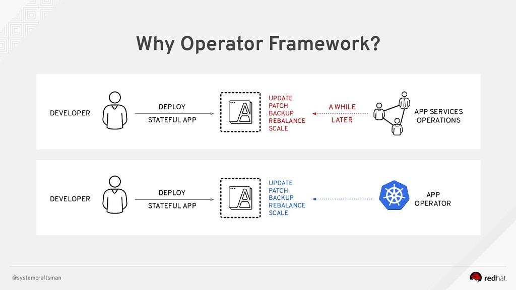 @systemcraftsman Why Operator Framework? DEVELO...