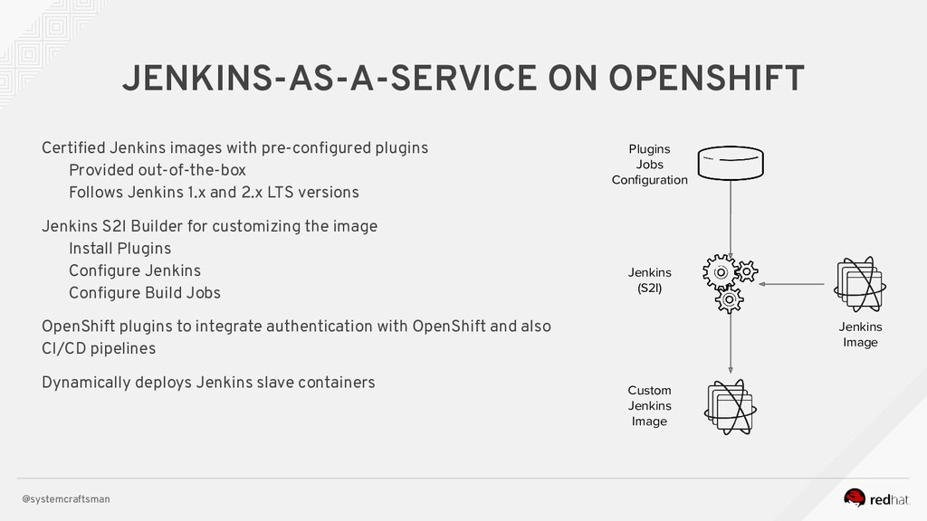 @systemcraftsman JENKINS-AS-A-SERVICE ON OPENSH...