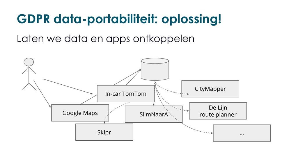 GDPR data-portabiliteit: oplossing! Laten we da...