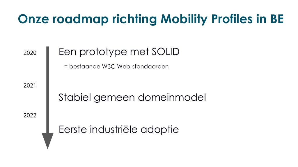 Onze roadmap richting Mobility Profiles in BE E...