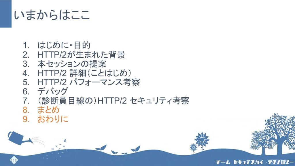 いまからはここ 1. はじめに・目的 2. HTTP/2が生まれた背景 3. 本セッションの提...