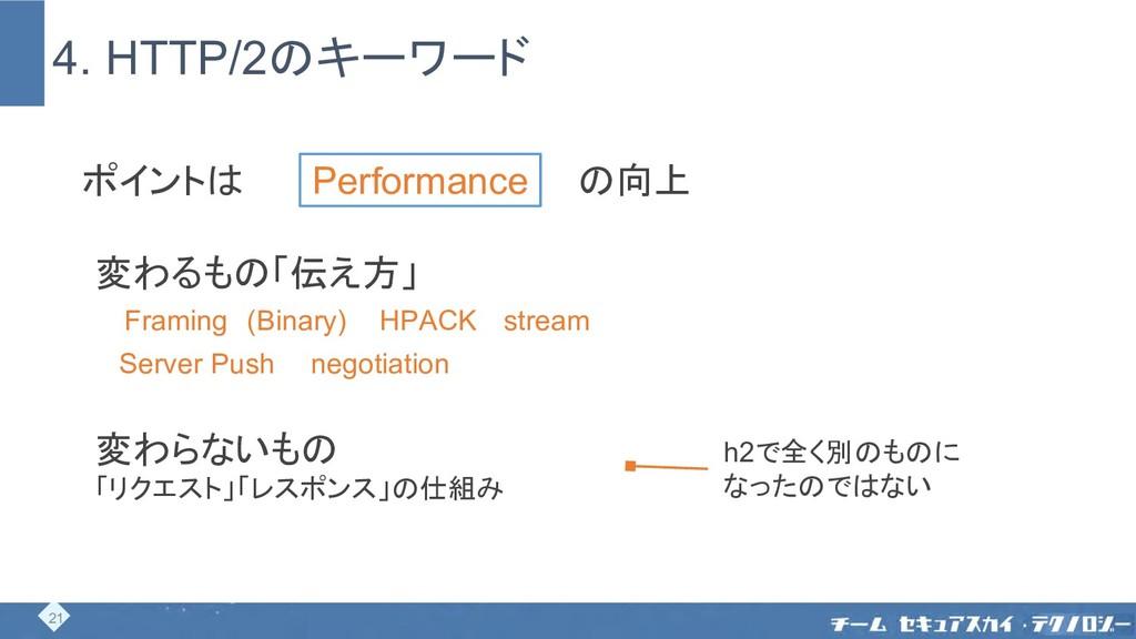 4. HTTP/2のキーワード ポイントは Performance の向上 変わらないもの 「...
