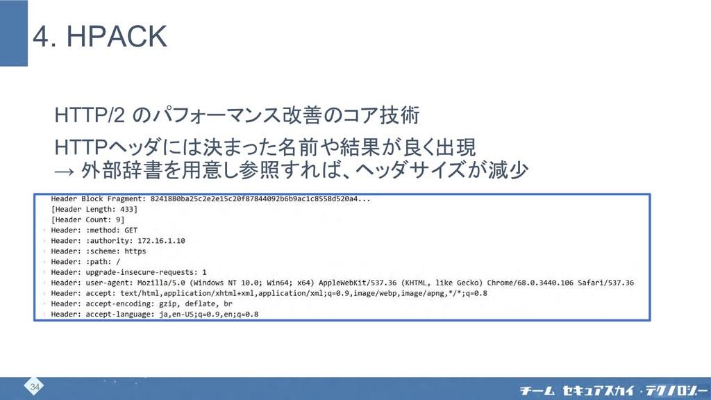 4. HPACK HTTP/2 のパフォーマンス改善のコア技術 HTTPヘッダには決まった名前...