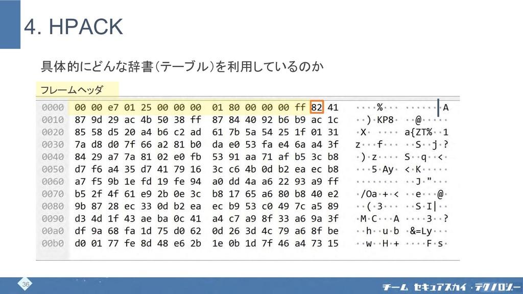 4. HPACK 具体的にどんな辞書(テーブル)を利用しているのか 36 フレームヘッダ