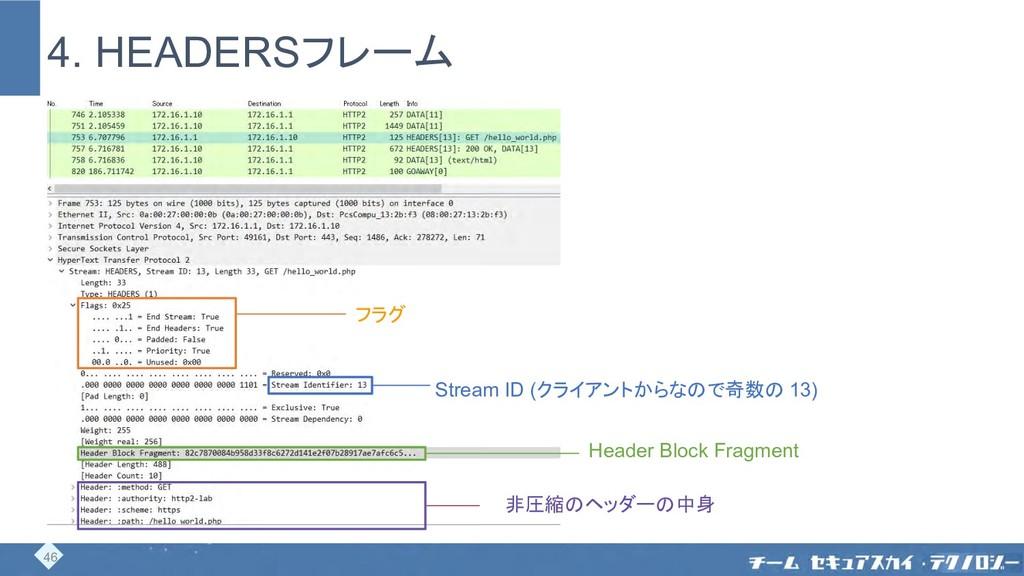 4. HEADERSフレーム フラグ Stream ID (クライアントからなので奇数の 13...