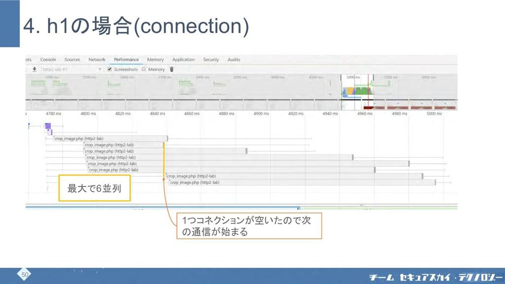 4. h1の場合(connection) 最大で6並列 1つコネクションが空いたので次 の通信...