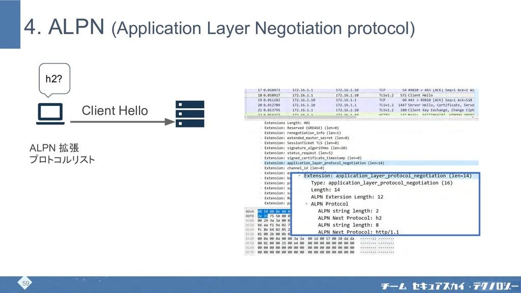 4. ALPN (Application Layer Negotiation protocol...