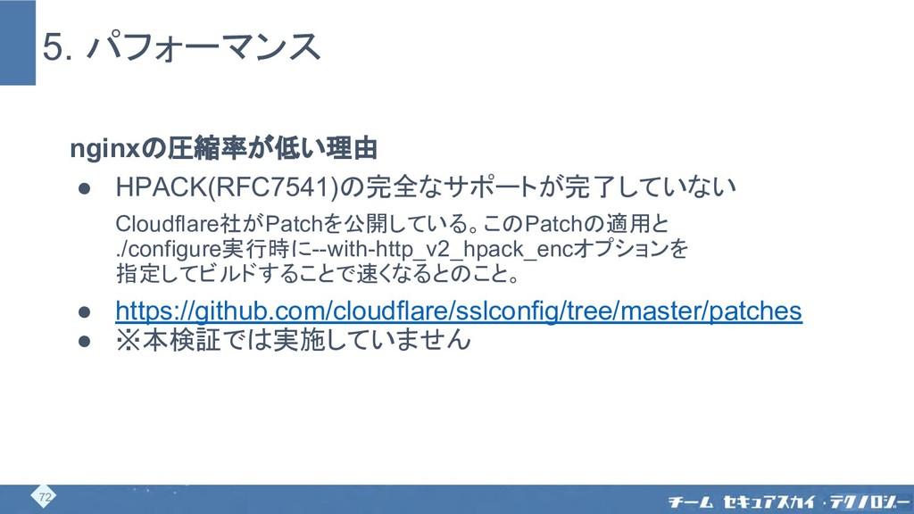5. パフォーマンス nginxの圧縮率が低い理由 ● HPACK(RFC7541)の完全なサ...