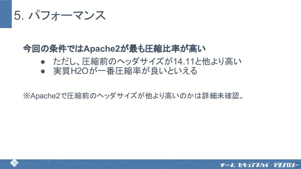 5. パフォーマンス 今回の条件ではApache2が最も圧縮比率が高い ● ただし、圧縮前のヘ...